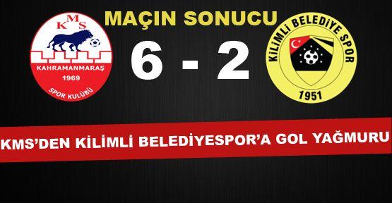 Kahramanmaraşspor Kilimli Belediyespor'a Gol Yağmuru